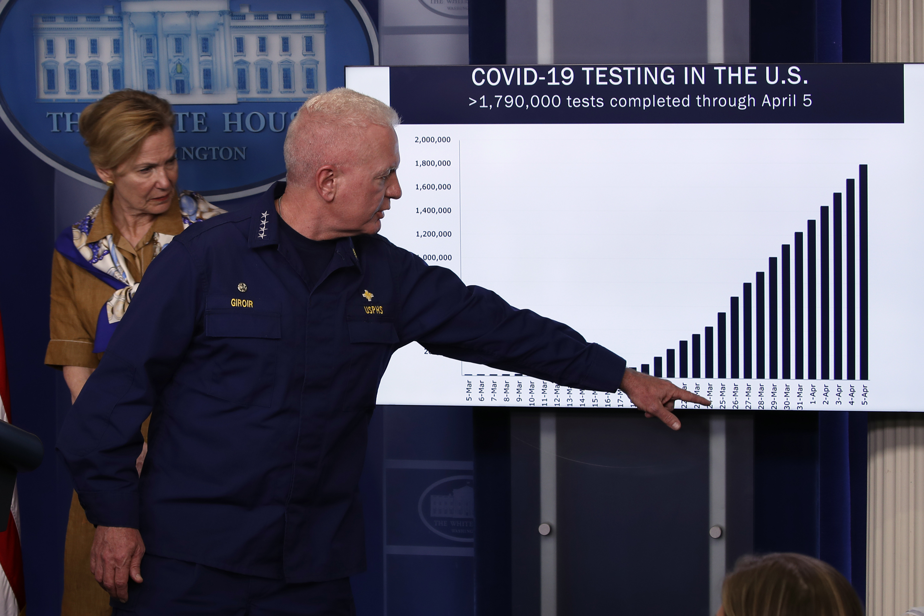 White House Coronavirus Task Force members reference a misleading chart in a press briefing