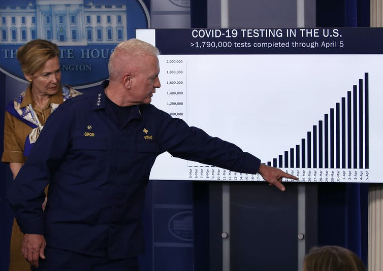 Task force member pointing to chart that says COVID-19 testing in the U.S. >1,790,000 tests completed through April 5th