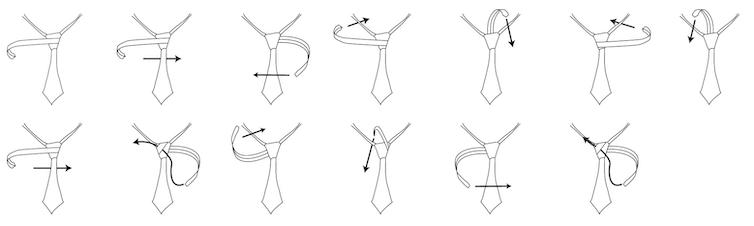 Dibujo de un nudo de corbata.
