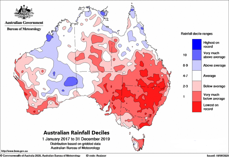 Rainfall deciles from January 2017 to December 2019