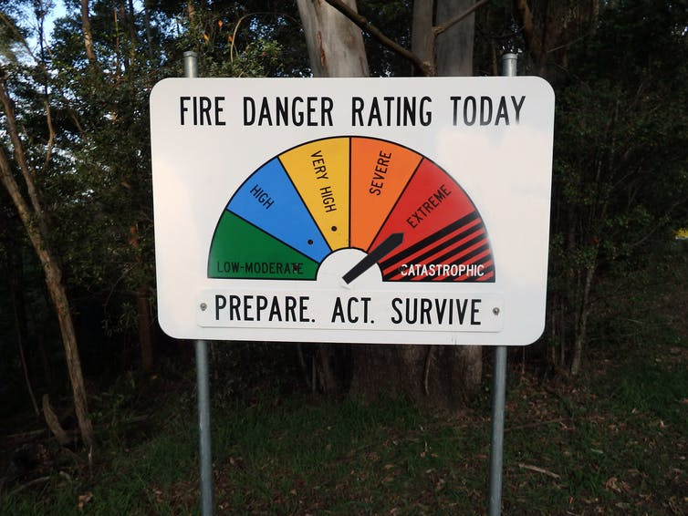 A bushfire danger rating sign, pointing to 'extreme'