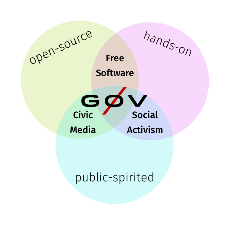 Hacking the pandemic: how Taiwan's digital democracy holds COVID-19 at bay