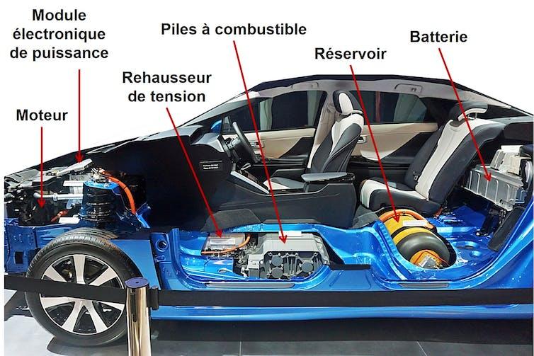 Toyota Mirai divisée dans la longueur, une partie où on voit l'habitacle, l'autre avec le système de propulsion