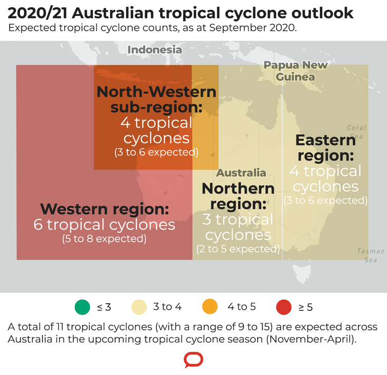 Our new model shows Australia can expect 11 tropical cyclones this season