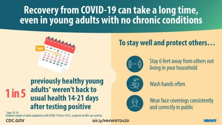 CDC warning on long-term COVID-19 conditions