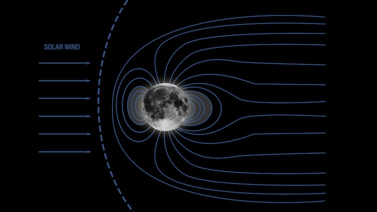 A picture of the ancient moon with magnetic field lines.