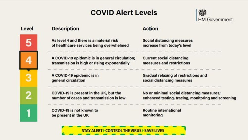 UK government's tiered COVID-19 alert systems are all flawed, warns  disaster expert