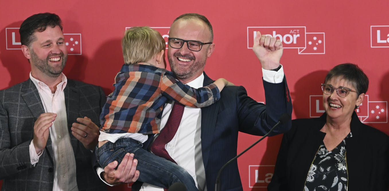 Labor scores its sixth ACT election victory in a row. But the big winners are the Greens