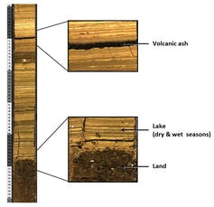 Cross-section of core portion