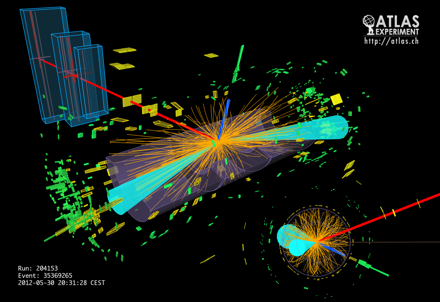 Higgs Boson S Decay Confirms Physics Model Works