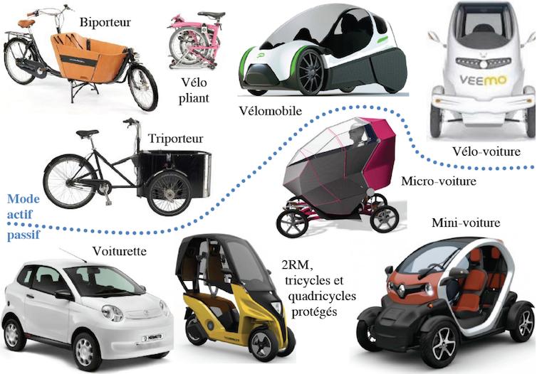 Présentation des modes de déplacement alternatifs à la voiture