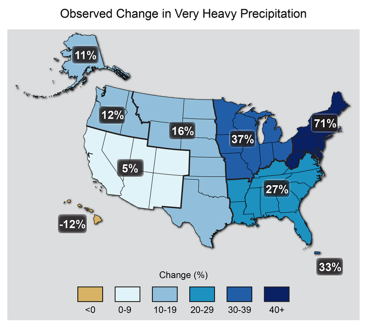 U.S. map showing more precipitation falling during very heavy events