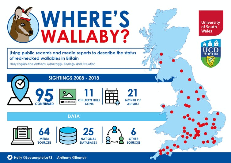 Map showing wallaby sightings in Britain, mostly in southern England.
