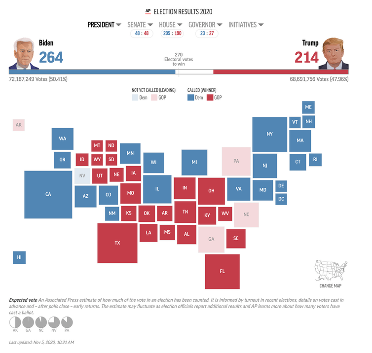A cartogram that appeared in _The Globe and Mail_ of U.S. election results as of the morning of Nov. 5, 2020.