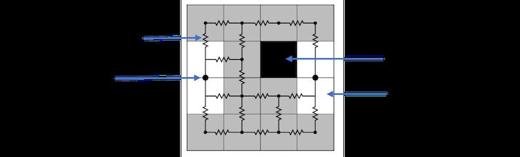 Ejemplo de un plano de una red eléctrica en el que se destacan las áreas de alta y baja resistencia al movimiento.