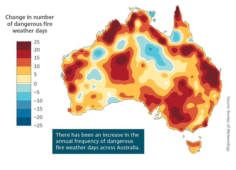 Map of Australia showing areas where there is a risk of increased fire days.