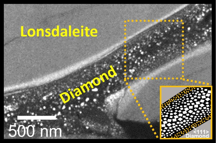 We created diamonds in mere minutes, without heat — by mimicking the force of an asteroid collision