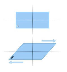 Diagram explaining shear forces.