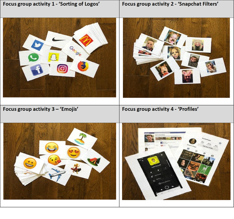 Four photos showing flashcards with images that were shown to different focus groups