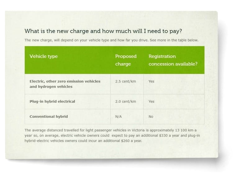 Victoria's electric vehicle tax and the theory of the second-best