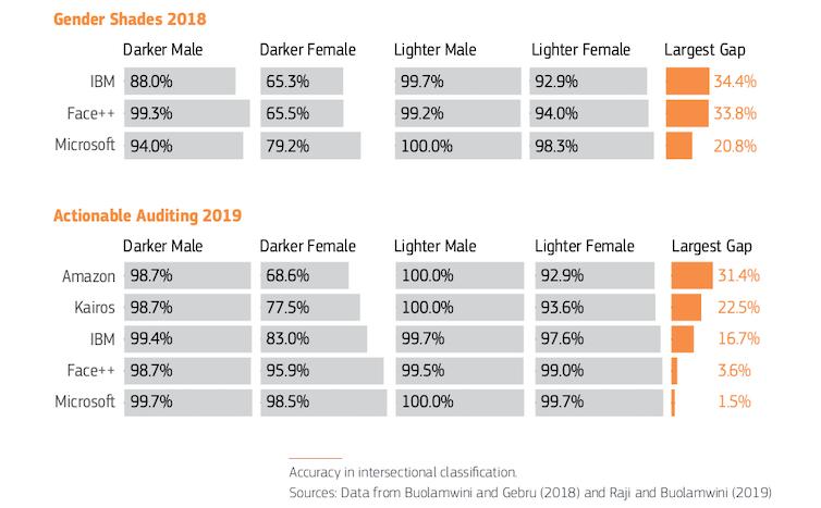 Informe Gendered Innovations 2.