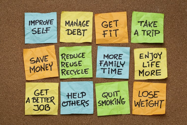 Sticky note with various popular new year's resolutions