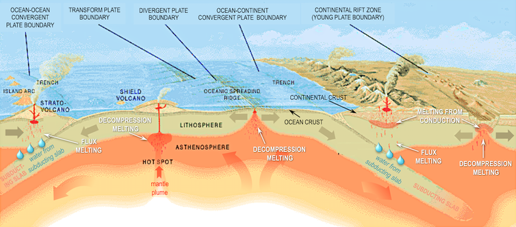 Eastern Australia has hundreds of enigmatic volcanoes. New research shows how they formed