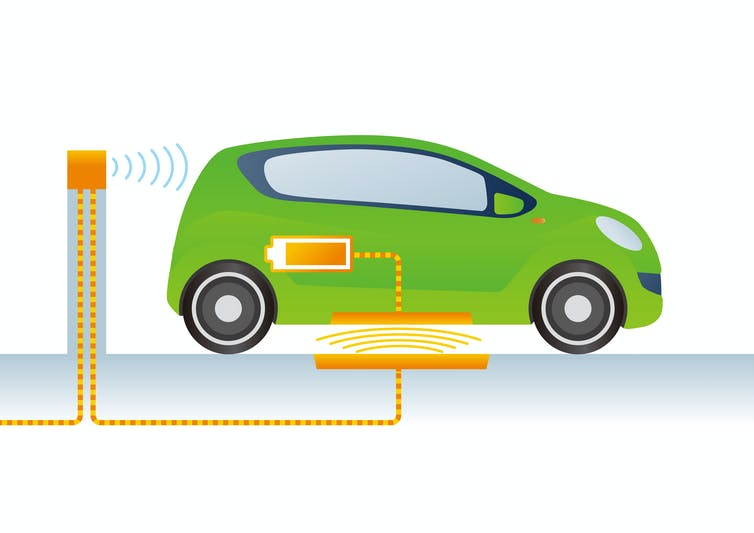 Diagram of an electric car being charged wirelessly