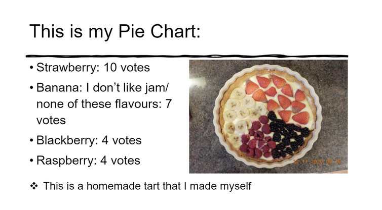 A pie chart that's actually a pie.