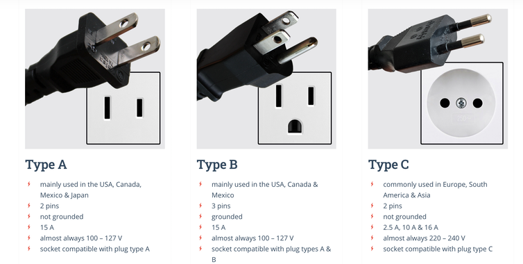 Three types of electric plugs and sockets.