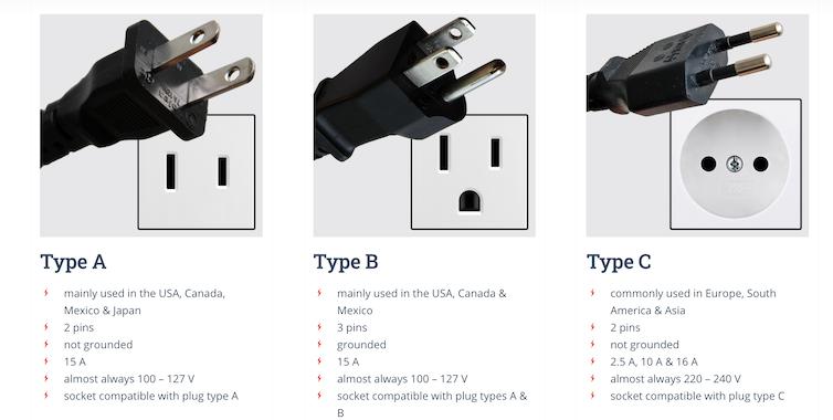 Trois types de fiches et prises électriques.