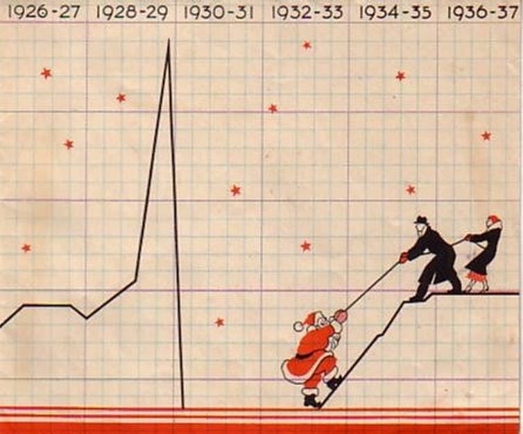 People pulling up Santa on a stock market dip during the Great Depression
