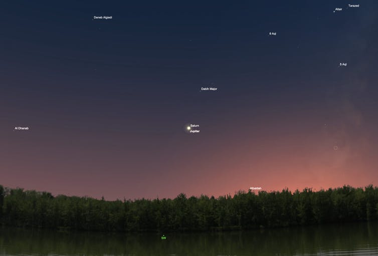 Sunset view of planets