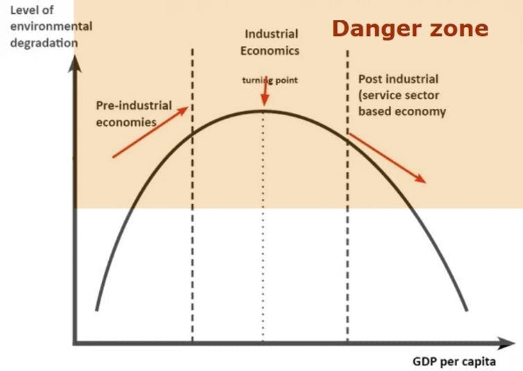 Stay in the doughnut, not the hole: how to get out of the crisis with both our economy and environment intact
