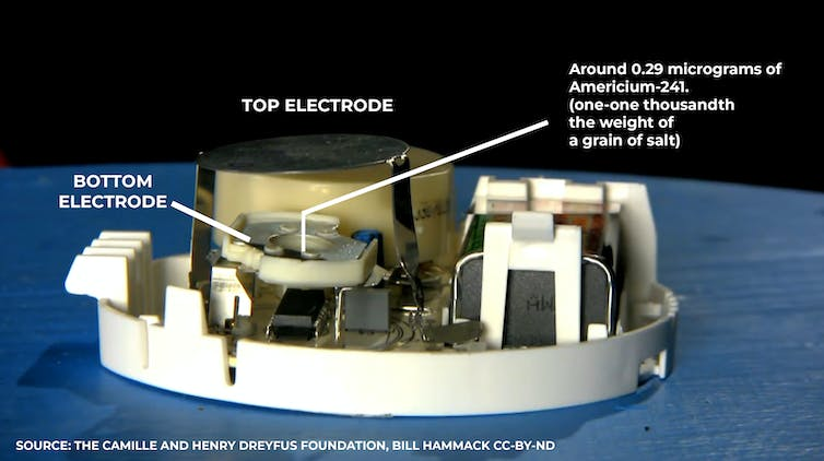 an image showing the components inside a smoke detector namely the electrodes and the location of the 029 micrograms of radiation source it is equal to one one thousandth of the wight of a grain of salt