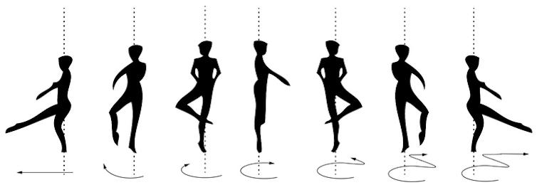 clasica bailarines de ballet  Sabemos unas cuantas cosas sobre la estrecha relación entre las matemáticas y el ballet