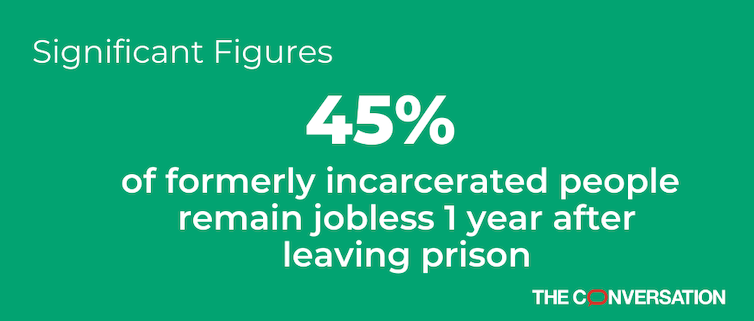 Huge numbers of the formerly incarcerated are unemployed, but there are some promising solutions