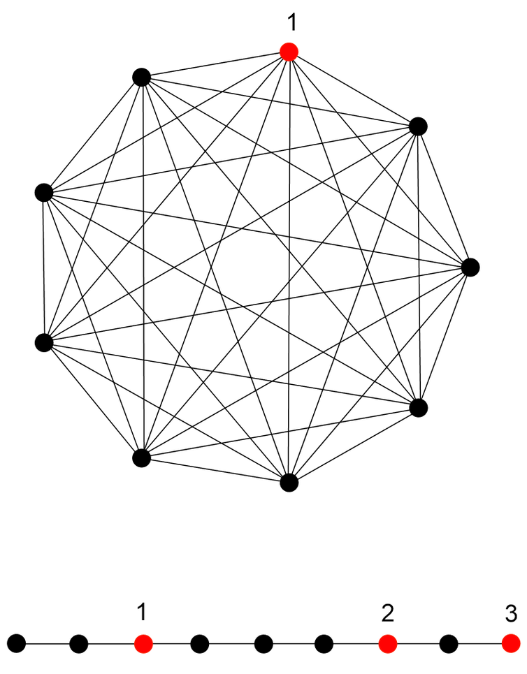 An illustration showing the connections between nine people sitting around a table