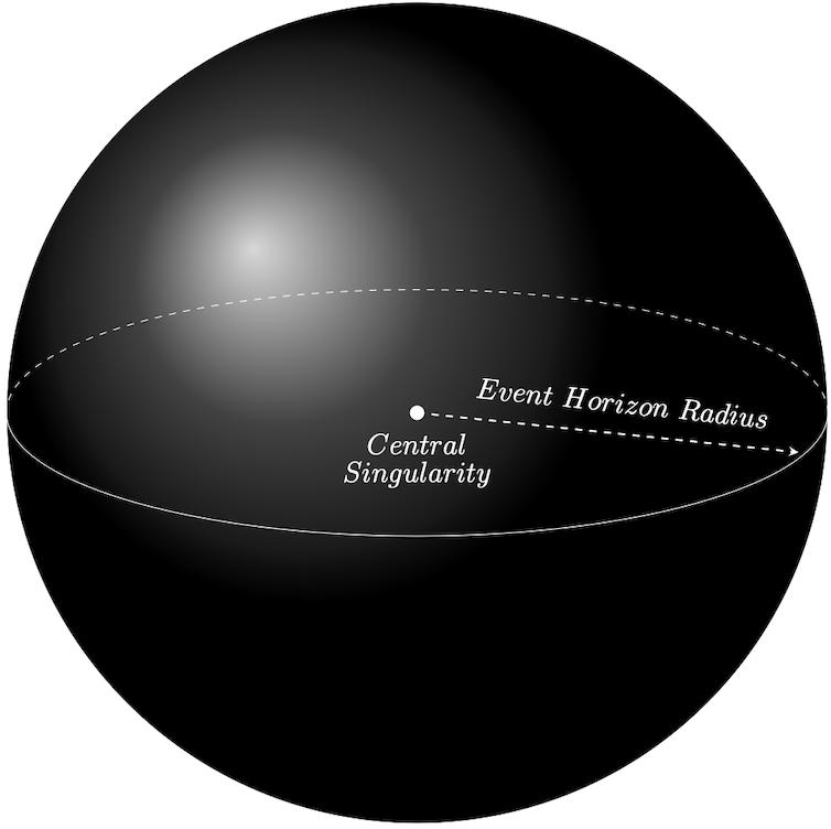 A diagram of a big black globe.