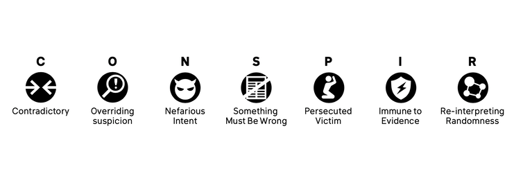 A series of graphics indicating seven contributing parts of a conspiracy theory.