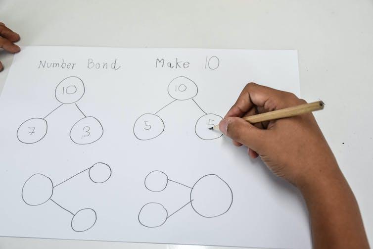 Niño escribiendo diagramas con lápiz sobre papel