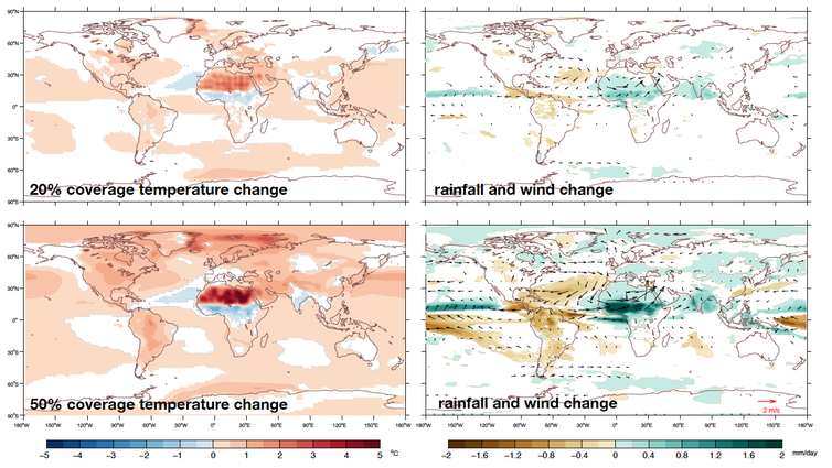 Four maps depicting regional climate changes under different Sahara solar farm scenarios.