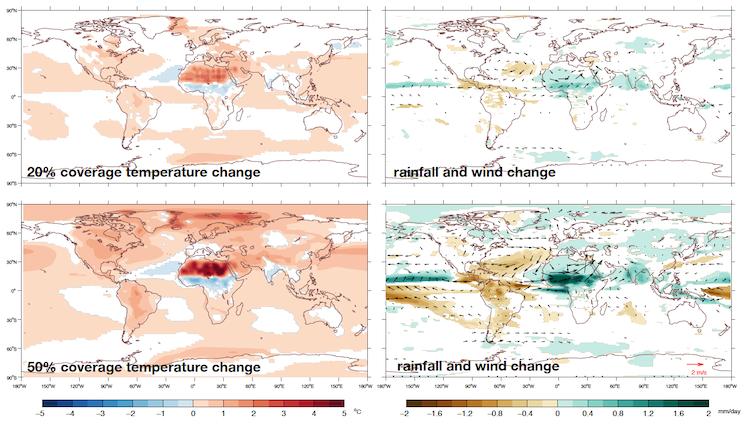 Four maps depicting regional climate changes under different Sahara solar farm scenarios.