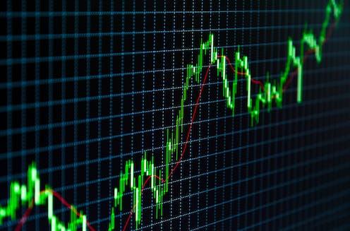 Stock trend graph