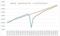 Liệu Kế hoạch Kích thích của Joe Biden có khiến nền kinh tế Mỹ phát triển quá nóng? 102