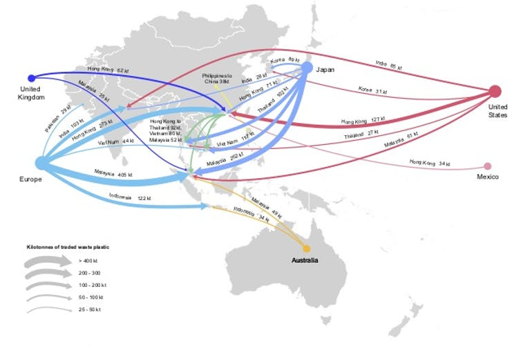 Map showing the import and export map of plastic waste globally.