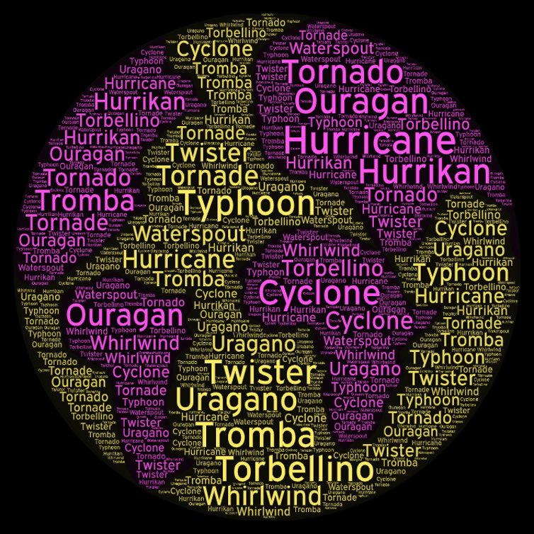 Word art with storm terms in the shape of Earth