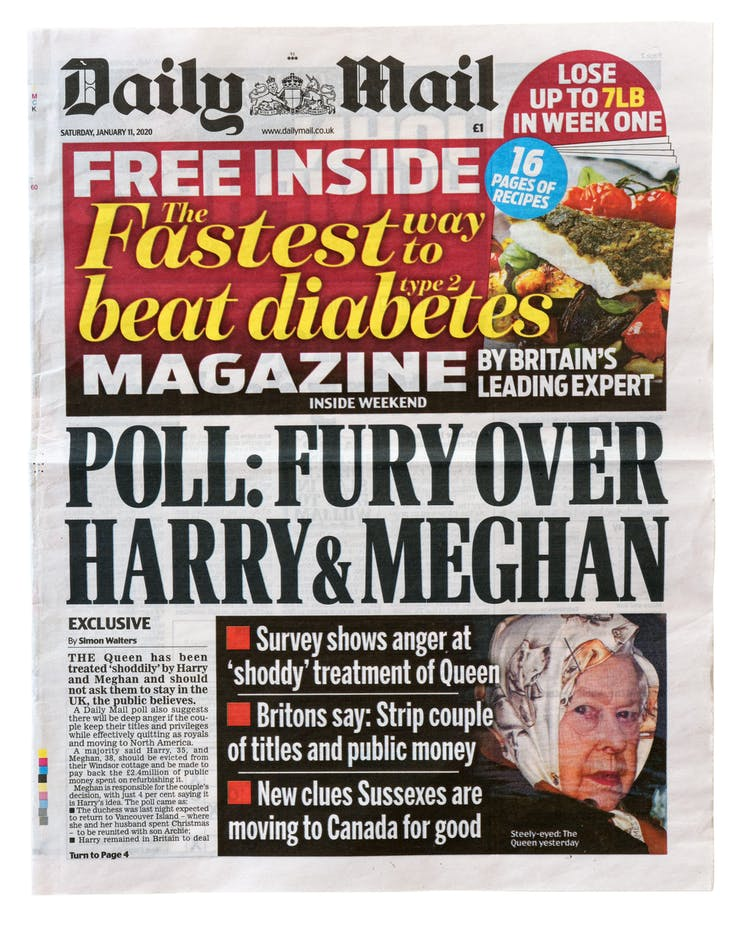 Daily Mail front page with headline 'POLL: FURY OVER HARRY AND MEGAN'