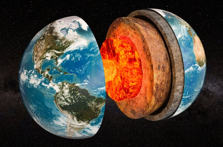 The Earth's layers in a cross-section, showing the core, mantle, and crust