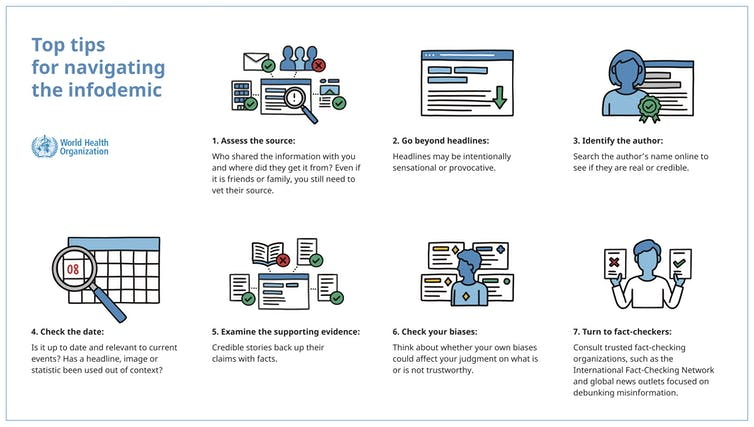 Infographic listing seven ways to spot misinformation